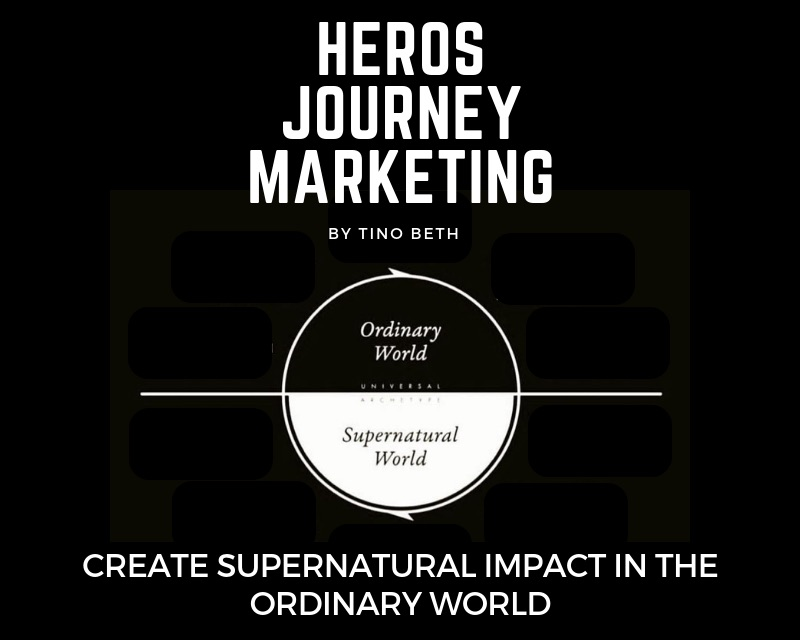 Heros Journey Marketing Solves Social Isolation